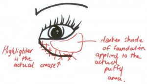 32-Makeup-Tips-That-Nobody-Told-You-About-eye-bags